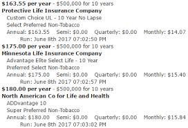 Term Life Insurance Policy Quotes
