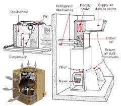 split unit heat pump. Delighful Unit Split System Ac Outside Unit Diagram Figure 9 A Air Source Heat  Pump For N