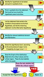 Pharm234a Lesson3