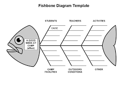 Cause And Effect Diagram Template Word 10 Ready To Download Fishbone Diagram Templates For