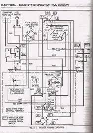 ezgo wiring diagram 36 volt wiring diagram schematics ezgo golf cart wiring diagram wiring diagram for ez go 36volt