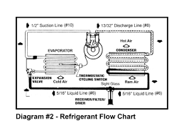 rr7 relay wiring diagram auto electrical wiring diagram rr9 relay wiring diagram