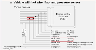 apexi neo wiring diagram basic guide wiring diagram \u2022 Chevy Wiring Diagrams Automotive dodge stealth wiring diagram banksbanking info rh banksbanking info afc neo wiring diagram 4g93 apexi neo wiring diagram honda