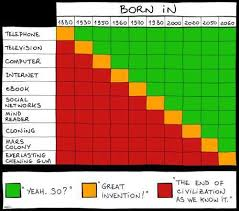 Mbti Relationship Compatibility Chart Bedowntowndaytona Com