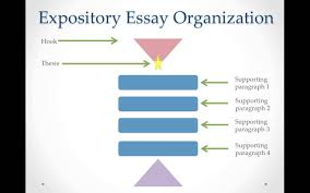 expository essay writing