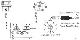 yaesu g5500 rotor wiring diagram g5500 wiring