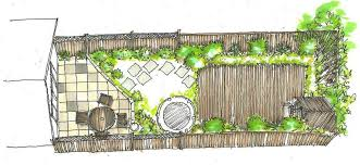 Small Picture Garden Design Drawing Markcastroco