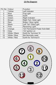 8 pin trailer wiring diagram wiring diagram shrutiradio 7 way trailer plug wiring diagram ford at 7 Way Trailer Plug Wiring Diagram Gmc