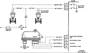 hi i have a 1994 chevy truck 1500 a gm 350 it started this chart should only be used if diagnosis in chart a 3 indicated an injector circuit problem if both injector circuits fail to blink when tested