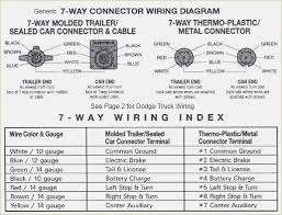 2006 chevy silverado trailer wiring diagram davehaynes me chevy trailblazer trailer wiring harness trailer wiring harness 2005 silverado 2500hd artistpoolfo