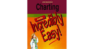 Charting Made Incredibly Easy By Lippincott Williams Wilkins