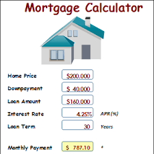 Auto Loan Calculator In Excel Differentiating Between Excel Formulas And Functions Auto