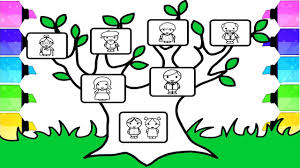 Drawing A Family Tree Template Tree Draw Family