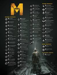 Save The Light Trophy Guide Metro Last Light Trophies Achievements Donbull Flickr