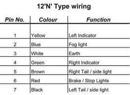 trailer light wiring color code facbooik com 7 Way Wiring Diagram For Trailer Lights wiring diagram for 7 pin plug wiring diagram 7 Prong Wiring-Diagram