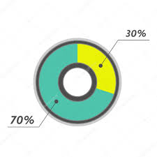 30 Percent Pie Chart Green And Yellow Vector Infographics