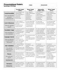 best foreign language teaching ideas learn performance rubrics based on those from jcps and ohio foreign language association these rubrics are