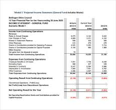 Profit Projections Template Sample Projected Income Statement Template 11 Free