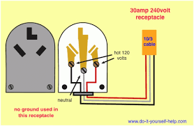 wiring diagrams for electrical receptacle outlets do it yourself 1 wiring diagram for 220 volt plug powerking co on how to wire 220 volt outlet diagram