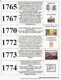 Essay On The Civil War Essay Civil War Causes