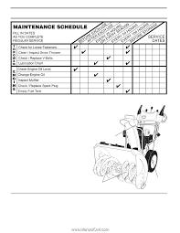 Poulan Spark Plug Chart Poulan Pp1150e27 User Manual Page 20