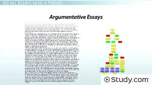 thesis for argumentative essay thesis statement persuasive essay  thesis for argumentative essay thesis statement persuasive essay abortion