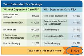 Fsa What Is Dependent Care Fsa