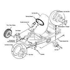 go kart mini bike kits go kart mini bike parts mfg supply go kart kit