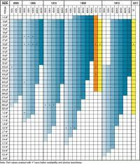 Esr Chart Pdf Capacitor Chart Pdf
