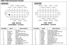 1992 ford f 150 wiring diagram 1992 wiring diagrams 2010 ford ranger wiring diagram at Ford Ranger Instrument Cluster Wiring Diagram