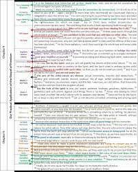 Jensen Bible Study Charts Galatians Galatians 1 2 Outline Chart Irving Jensen