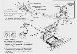 meyer 22154 wiring diagram wiring diagram libraries meyer e 60 wiring diagram wiring diagram third levele47 wiring diagram wiring diagram todays myers snow