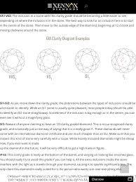 Diamond Clarity Guide Diamond Clarity Guide Part 3 Wedding Tips Inspiration