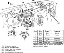 s10 blend door questions & answers (with pictures) fixya 2000 Sonoma Fuse Box Diagram where is the servo located on 20002 s10 pickup Ford Fuse Box Diagram