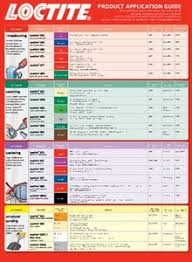Loctite Use Chart Related Keywords Suggestions Loctite