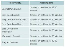 Vegetable Cooking Time Chart How To Cook The Perfect Rice Tilda Professionals