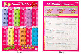 Buy Times Tables Multiplication Wall Chart Pink