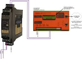 metering technology scadametrics accumulating totalization from a flow meter s 4 20ma signal output