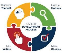 What Is Career Development Career Development Waubonsee Community College