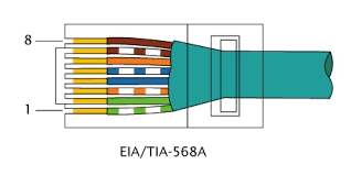 cat5e wiring diagram 568b the wiring diagram cat5e wiring diagram for gigabit nilza wiring diagram