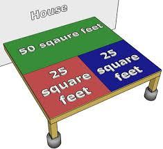 Deck Sizes Chart Deck Footing Size Chart Decks Com