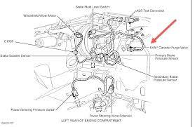 2001 saturn s series engine diagram wiring diagram libraries 2001 saturn s series engine diagram wiring diagrams2001 saturn s series fuse box wiring diagram schematics