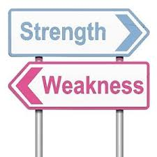 Strengths Weaknesses Strengths And Weaknesses Interacting With Others