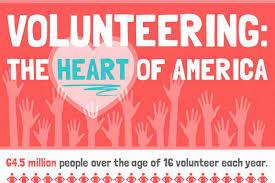 8 Volunteer Appreciation Invitation Wording Ideas Brandongaille Com