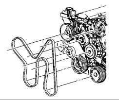 1999 pontiac sunfire belt a diagram of my 2 2 engine pulley tight