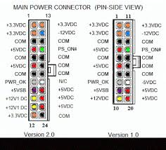 pc power switch wiring diagram images ether crossover cable power supply on wiring diagram puter also