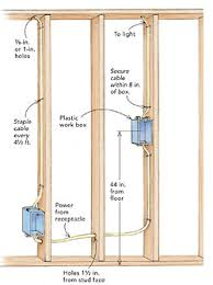 how to wire a switch box fine homebuilding Wiring Receptacles In Series step by step wiring receptacles in series vs parallel