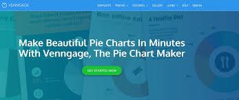 Free Chart Maker To Make Pie Charts
