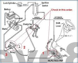 1990 ford f150 starter solenoid wiring diagram bestharleylinks info ford starter motor wiring diagram neutral safety switch ford f150 forum munity of ford dual battery diagrams, 1990 ford f150 starter solenoid wiring diagram