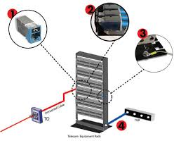 grounding for screened and shielded network cabling siemon patch panel and then the panel is grounded to the equipment rack or adjacent metallic pathways the basic sequence is reflected in the diagram below